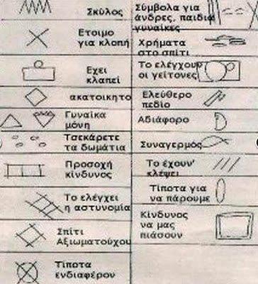 Τα παρακάτω σύμβολα χρησιμοποιούν οι διαρρήκτες