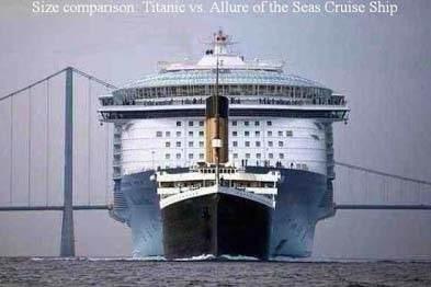 Η φωτογραφία που παρουσιάζει το μέγεθος του Τιτανικού