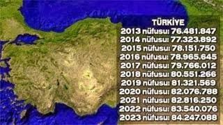 Έρχεται Σαρωτικός Τυφώνας – Εκατομμύρια Τούρκοι θα πλημμυρίσουν την Ελλάδα
